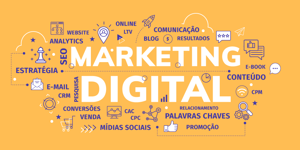 medir resultados do marketing